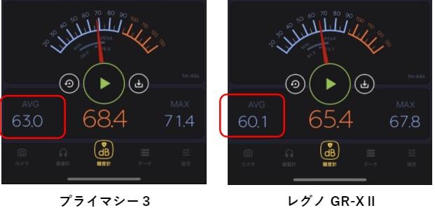 compare 2