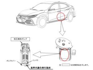 Fuel Pump Recall