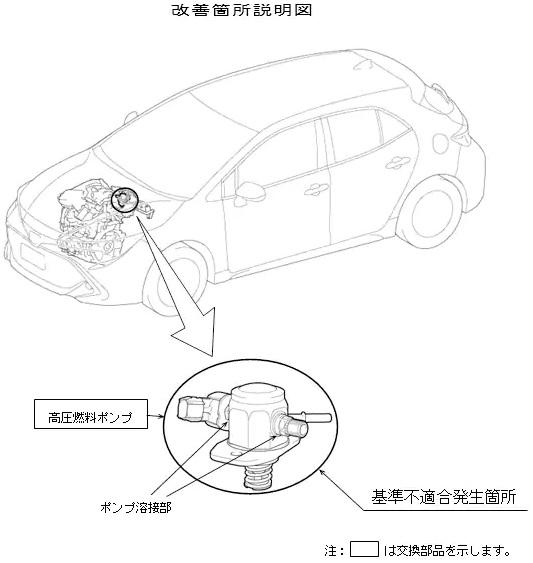 defect of fuel pump